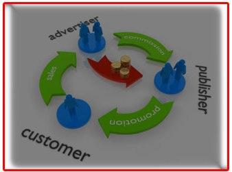 ebay shop process