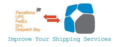 Yodel Integration with eBay, Amazon, Play.com and Magento