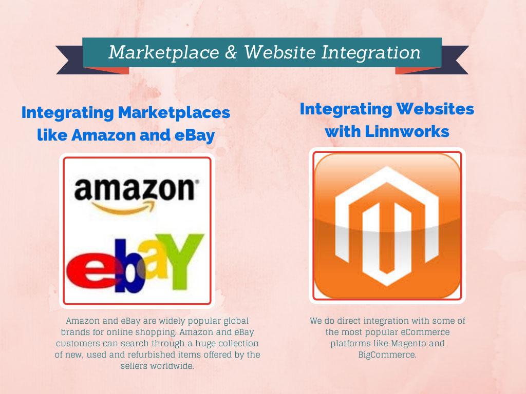marketplace and website integration