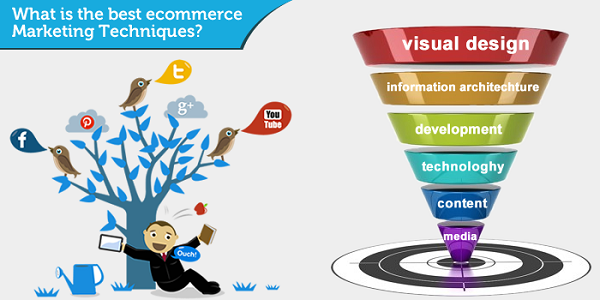 What is the Best Ecommerce Marketing Techniques