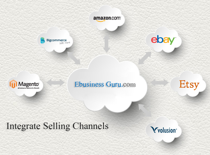 Multi Channel Ecommerce Solutions