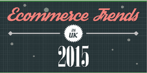 2015's Current eCommerce Trends in UK – Infographic