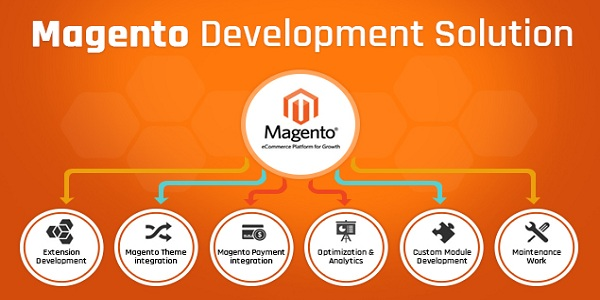 Magento-Development-Solution