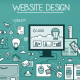 website designing company in UK